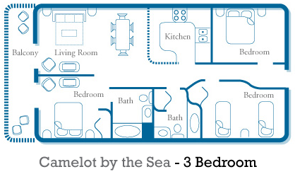 Camelot By The Sea Myrtle Beach Condo Rentals Accommodations